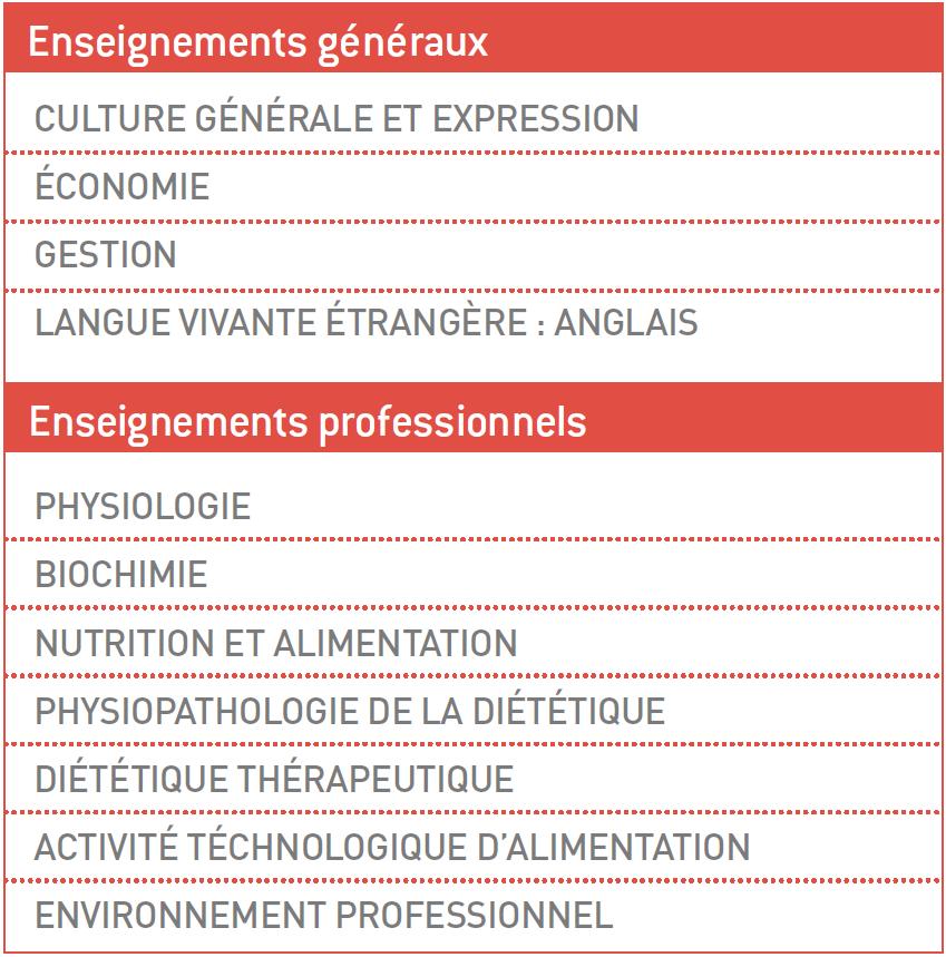 BTS Diététique | NEOSUP | Formation Nutrition | Perpignan